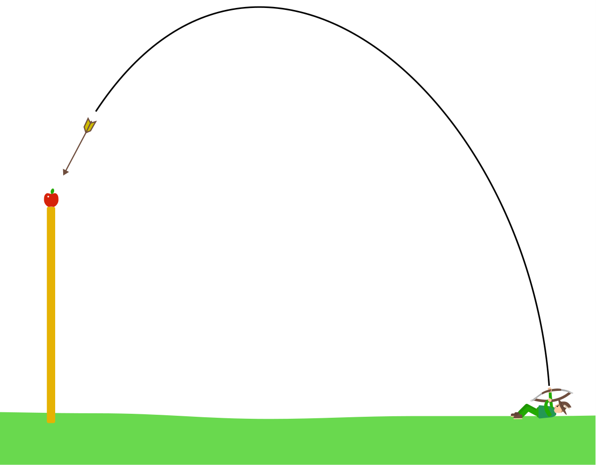 <strong>Note:</strong> figure not drawn to scale
