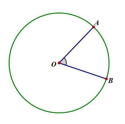 Circles brilliant math science wiki for example in the diagram above aob a o b is a central angle that forms arc ab a b if aob60 ccuart Choice Image