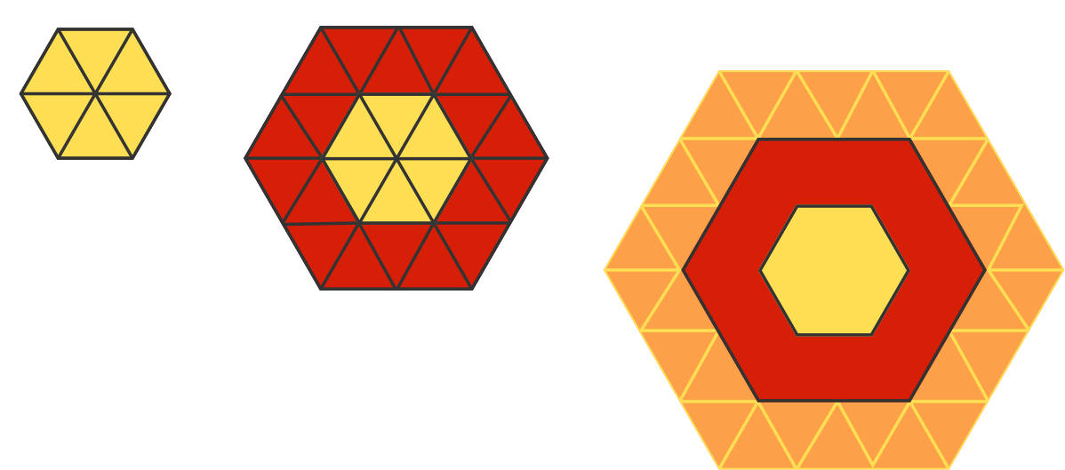 Regular hexagons can be made with 6 tiles, 24 tiles, and 54 tiles.