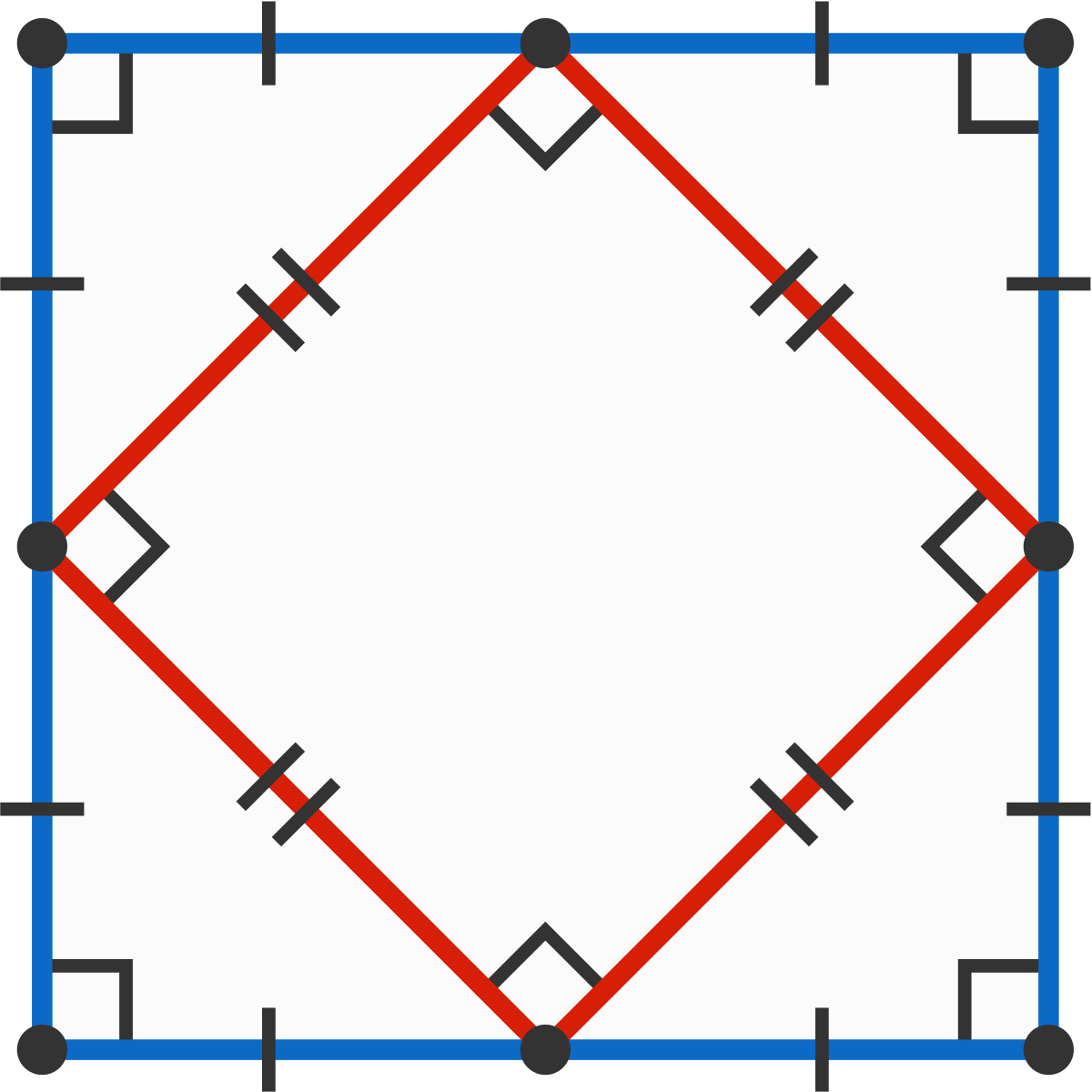 A red square is formed when connecting the midpoints of the blue square.  What if the blue shape were some other quadrilateral?