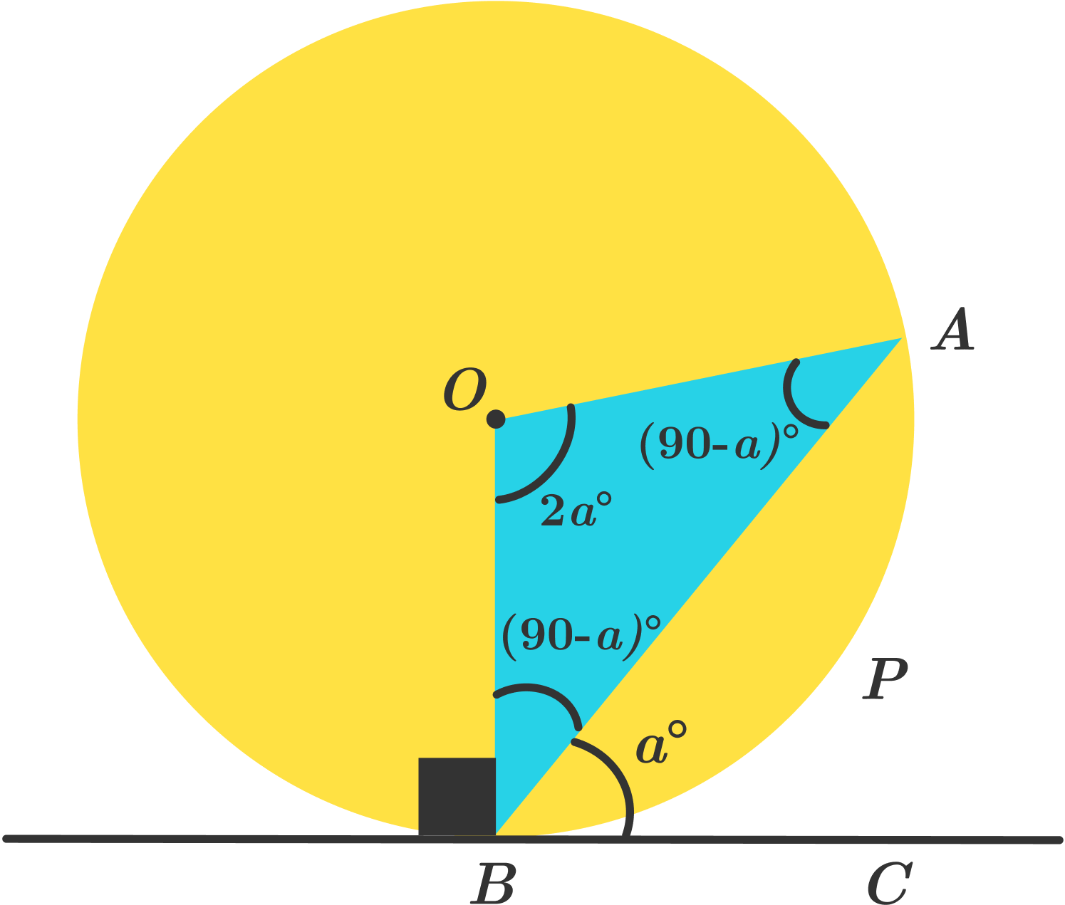 Alternate Segment Theorem Brilliant Math Science Wiki