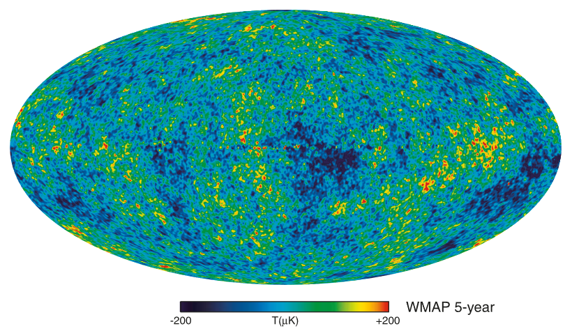 Mollweide projection from the sphere representing every angular direction from Earth's surface to an ellipse of the temperature distribution of the CMB, justifying the isotropy of the universe [4]. Data taken from the WMAP satellite's 5-year results, 2003. The plot specifically shows \(\frac{\delta T}{T}\) with \(\delta T\) the variation from the mean temperature with red and yellow indicating hotter regions and vice versa.