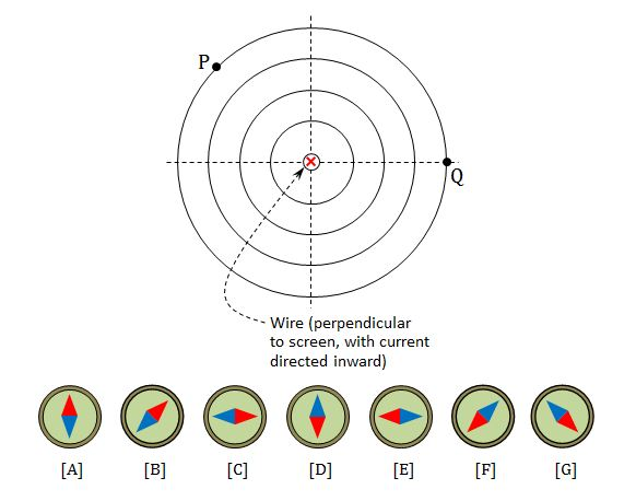 Magnetic Field Lines Practice Problems Online Brilliant