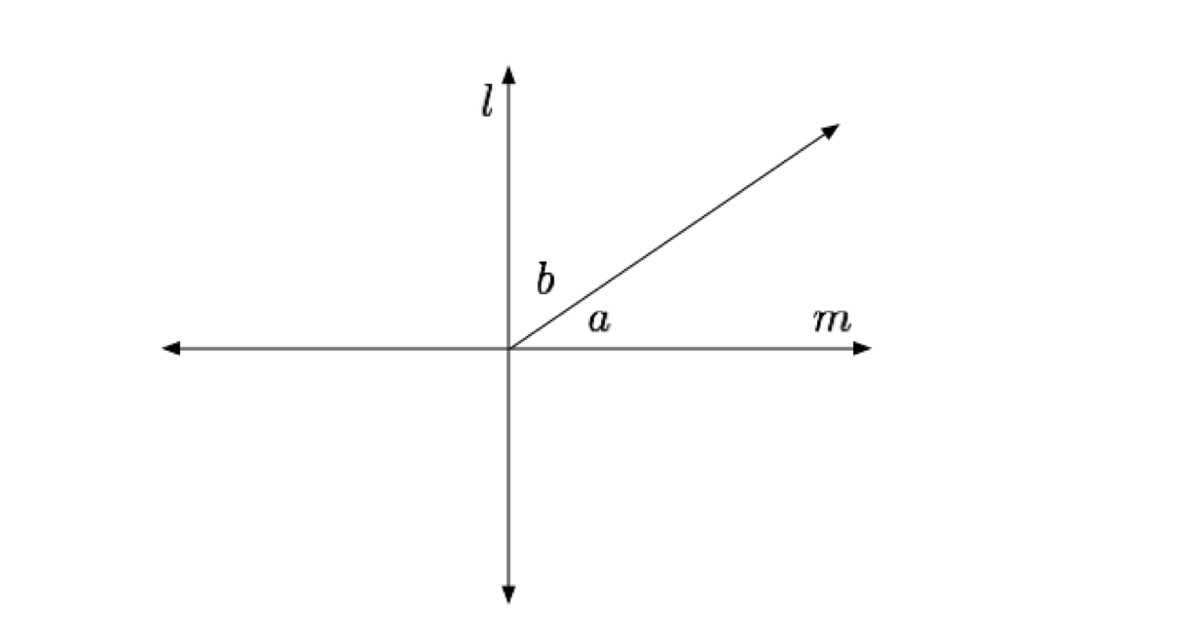 Perpendicular Lines Geometry Brilliant Math Science Wiki