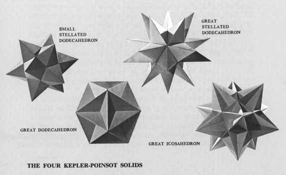 How Many Of Them Share The Same Vertex Arrangement As An Icosahedron