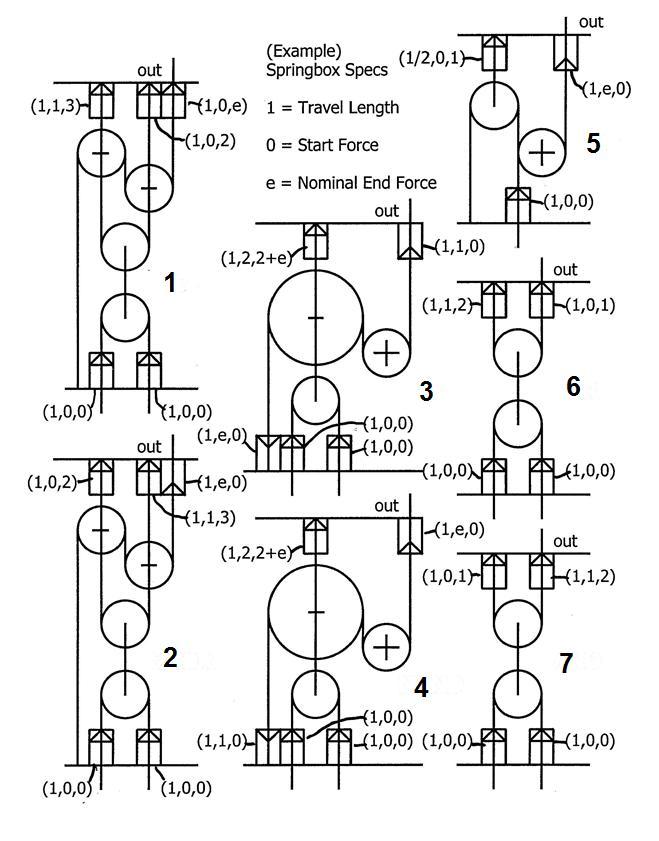 Classical Mechanics Problem: Pulley Logic by Fernando da Vinci ...
