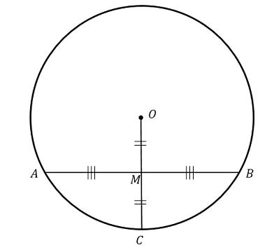 Circles brilliant math science wiki parallelemanglebisector ccuart Choice Image