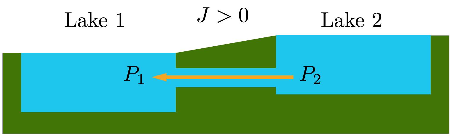 Simple Circuits | Brilliant Math & Science Wiki