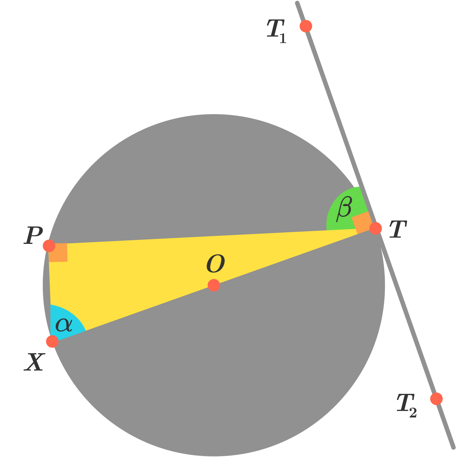 Alternate segment theorem brilliant math science wiki consider the above figure weve taken x x diametrically opposite to t t so xt x t passes through o o the center of let hexwebz Gallery