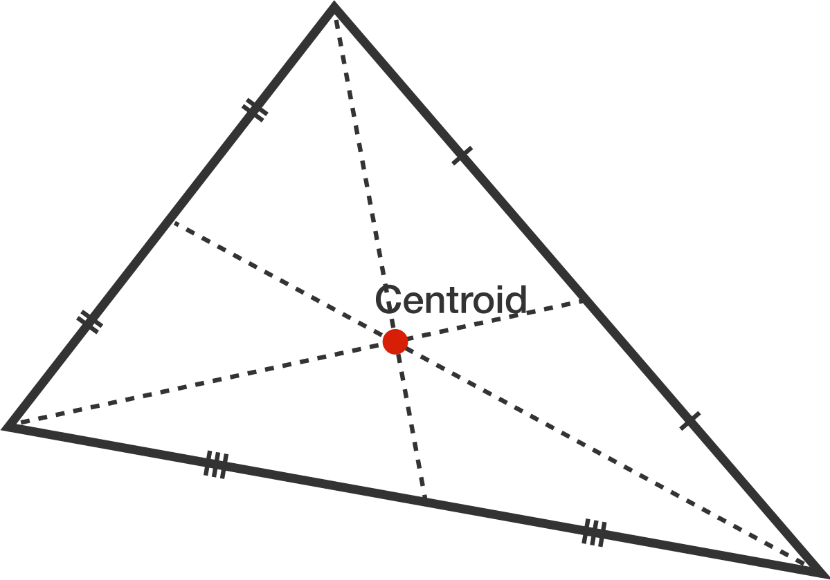 The gallery for --> Centroid Geometry Centroid Theorem