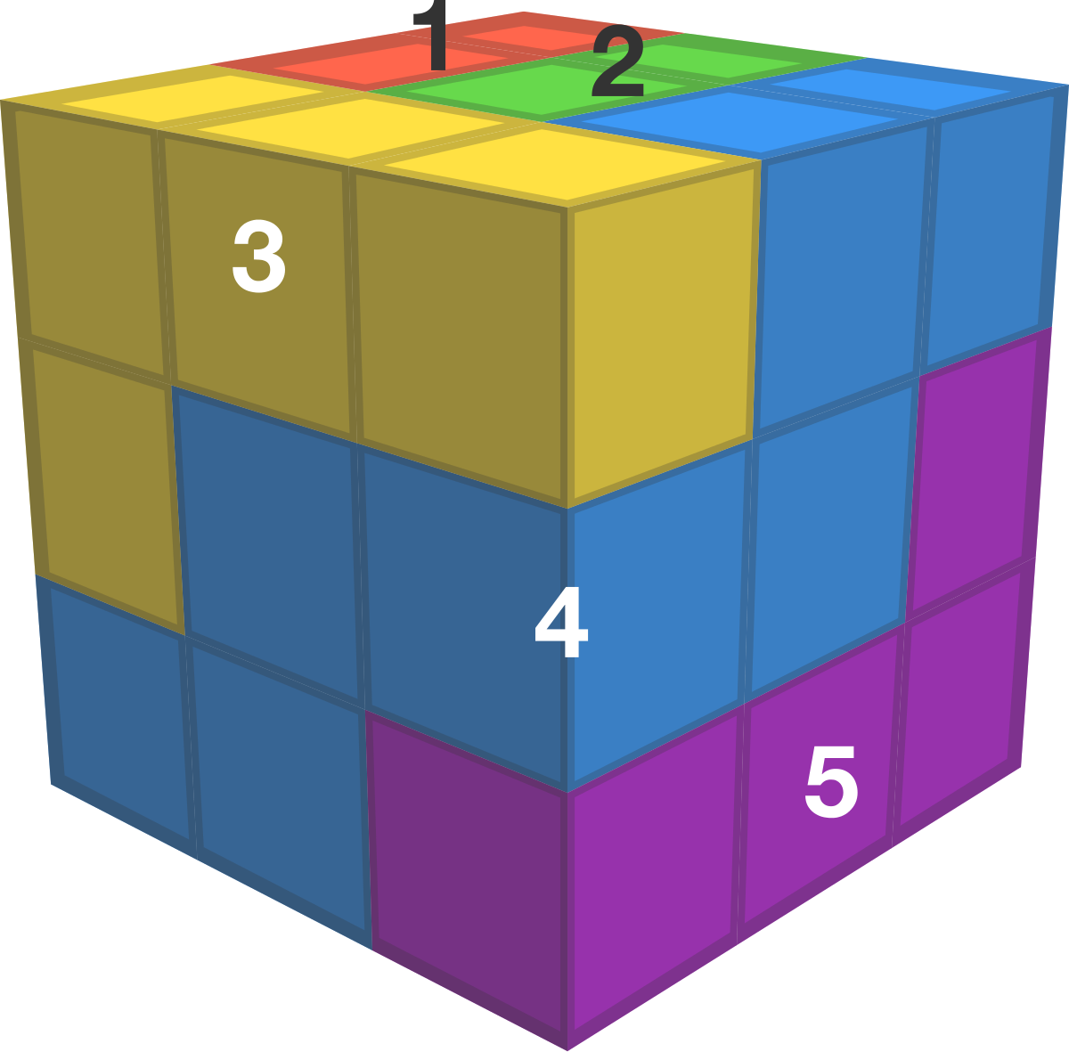 An NEU path tiling of a \(3 \times 3 \times 3\) cube with 7 paths (paths 6 and 7 are hidden from view)