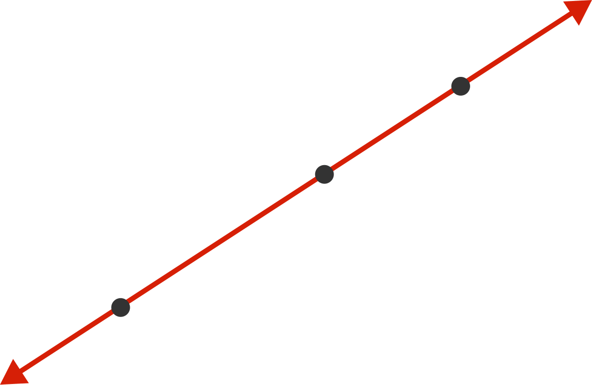 If 3 points are placed on a plane such that it is not possible to draw a line through exactly two points, then the 3 points must be collinear.