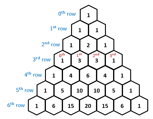 Pascal's Triangle Brilliant Math Science Wiki Inspiration Pascal Triangle Patterns