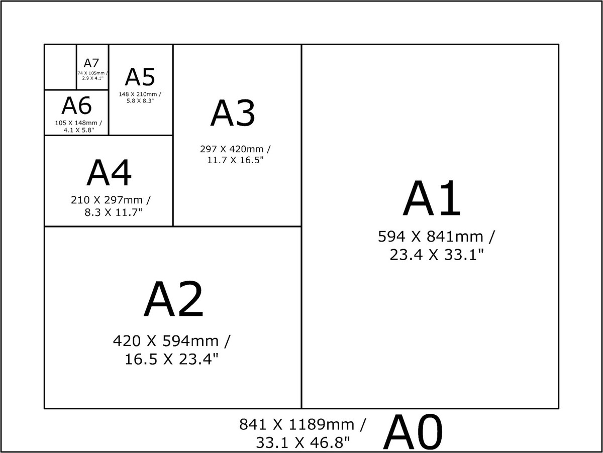 Algebra Problem On Arithmetic And Geometric Progressions