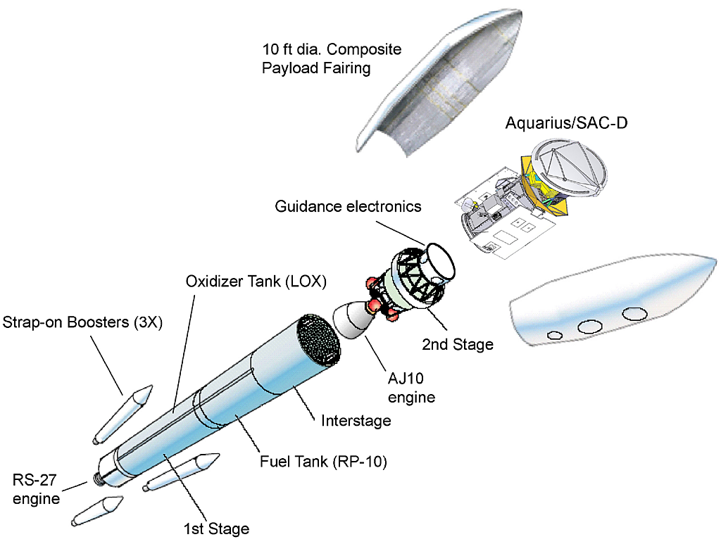 rocket physics brilliant math science wiki