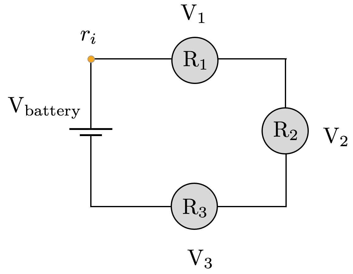 Circuit By Connecting All Three Resistors In Series With Your Power Simple Circuits Brilliant Math Science Wiki If This Were Not The Case Starting At Some Point Ri R I Loop Yellow Dot Above Figure Then Traveling Around Thus Changing