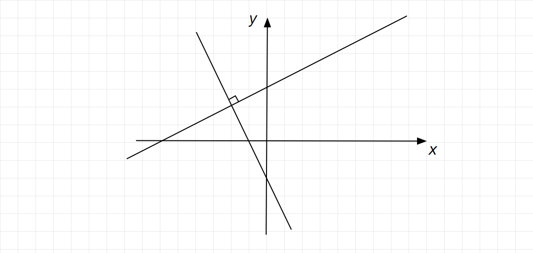 Equations Of Parallel And Perpendicular Lines Brilliant Math