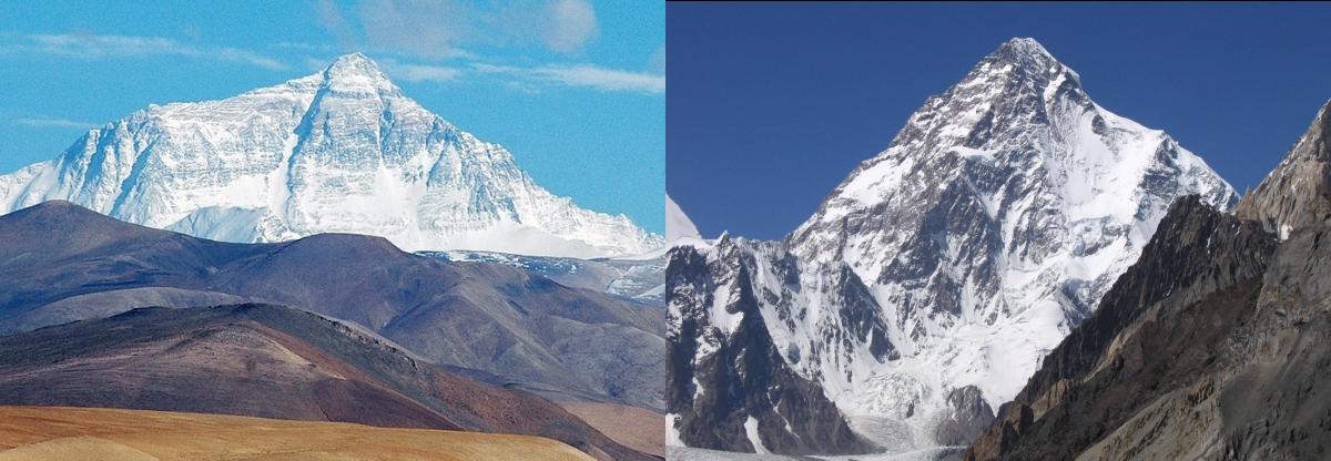 The peak of Mt. Everest (left) is \(\SI{8848}{\meter}\) above sea level.  The peak of Mt. Godwin Austen (also known as K2, right) is \(\SI{8611}{\meter}\) above sea level.