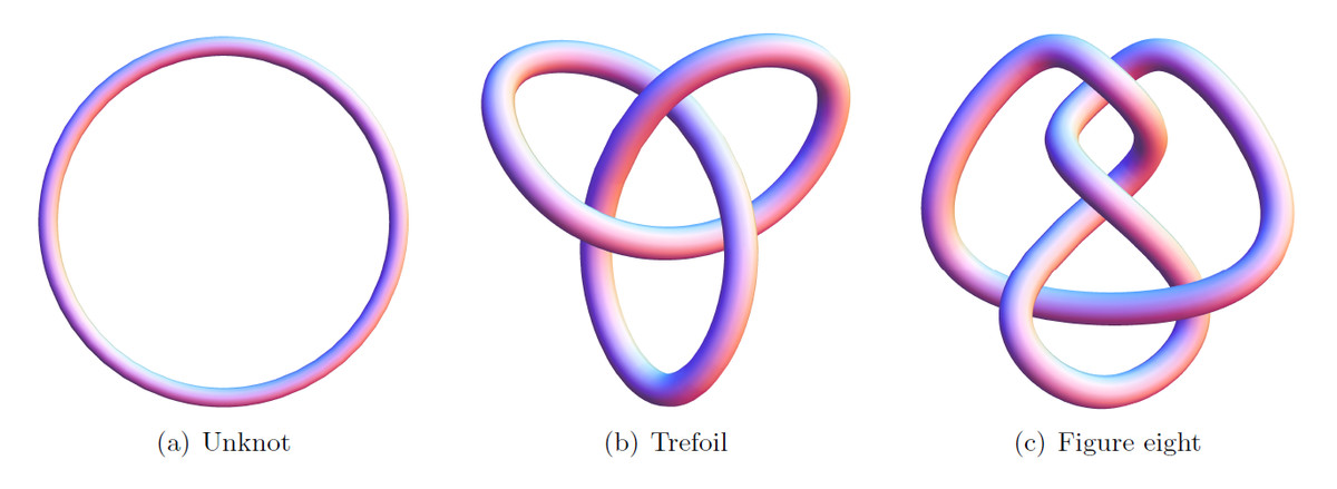 group theory brilliant math science wiki