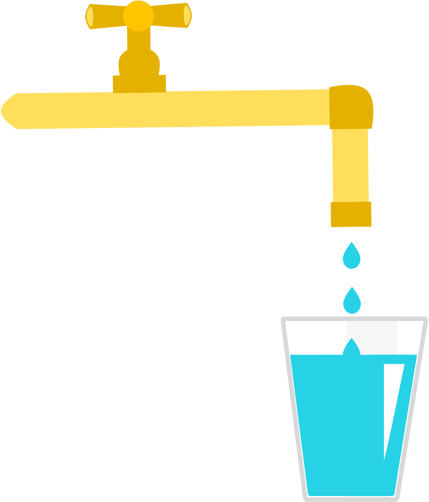 Average and instantaneous rate of change brilliant math water drips into the cup below at a steady rate what can we say about the rate of change of the height of water level biocorpaavc