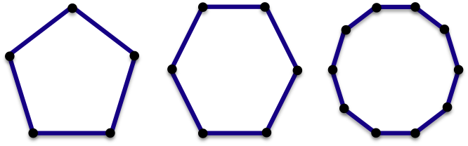 Regular polygons with equal sides and angles