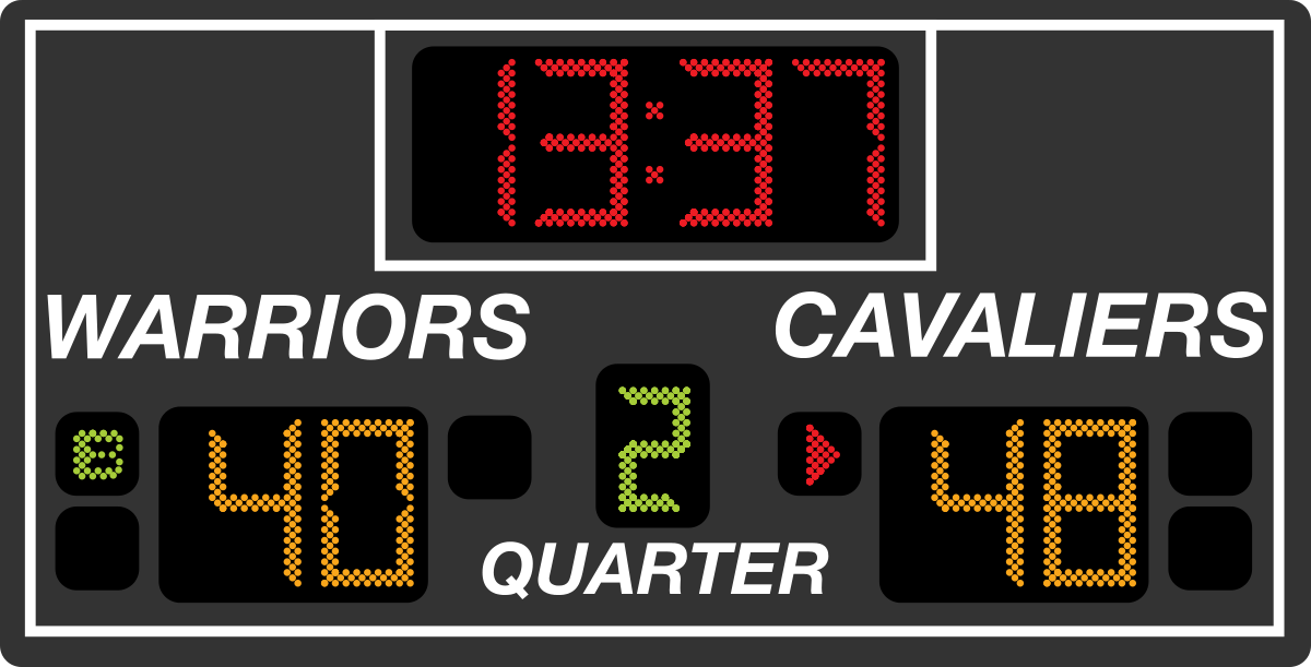 An example basketball scoreboard.