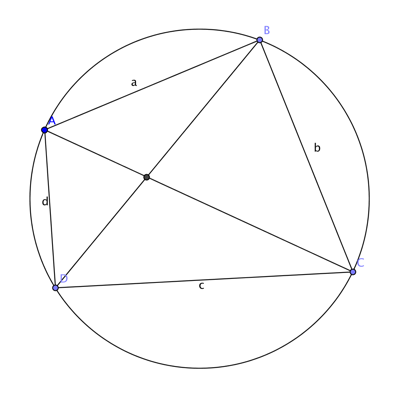 Example of a Cyclic Quadrilateral