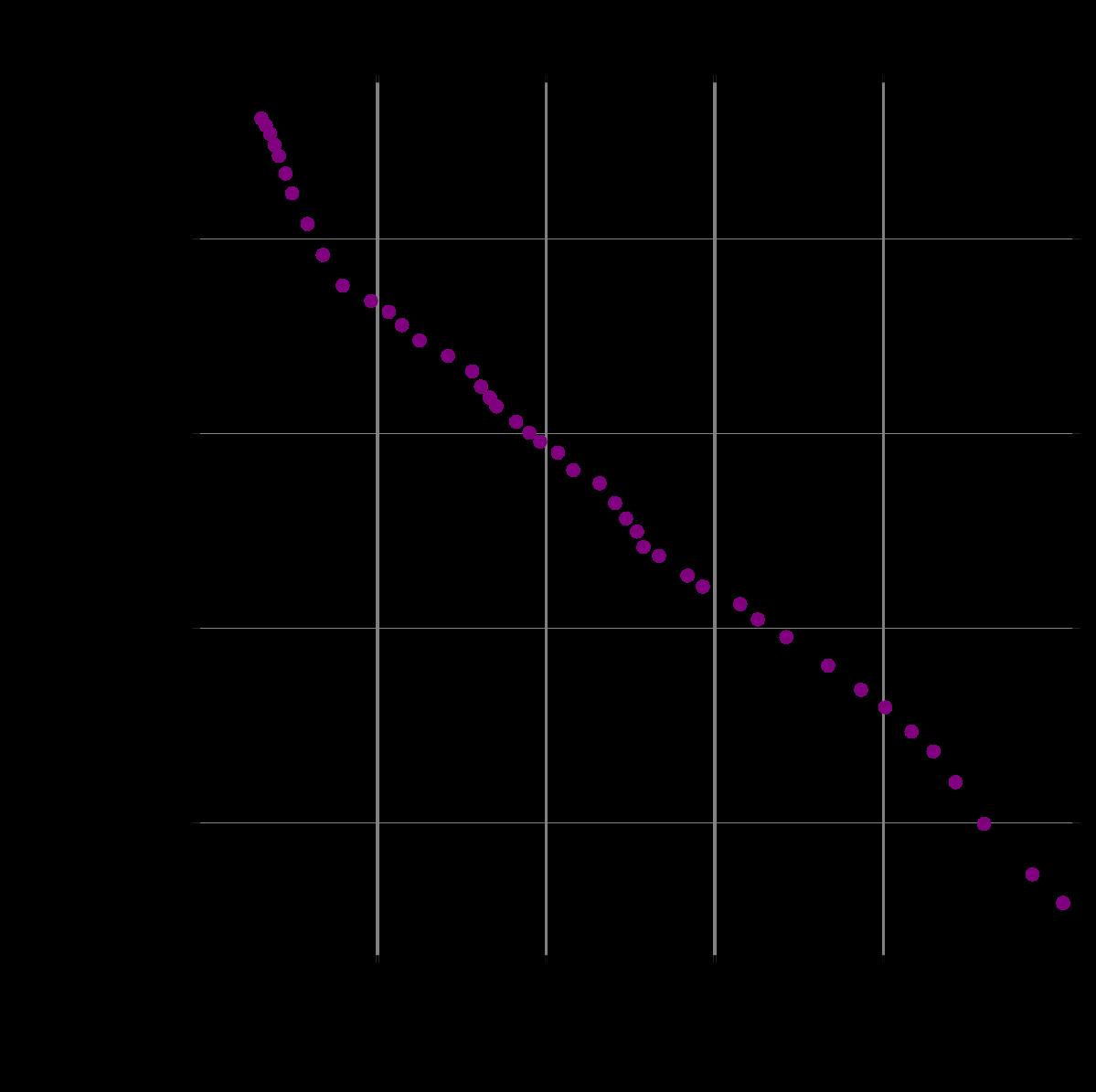Hr diagram practice problems online brilliant hr diagram pooptronica Choice Image