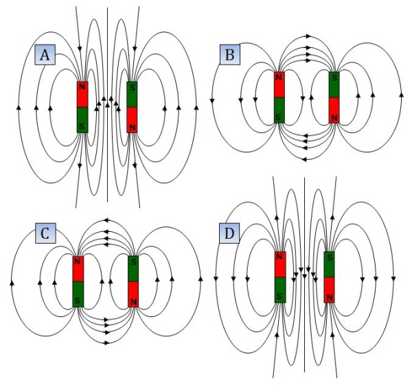 TwoMagneticDipoles2