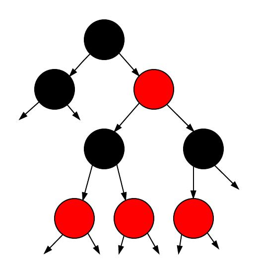 Tree before the merge