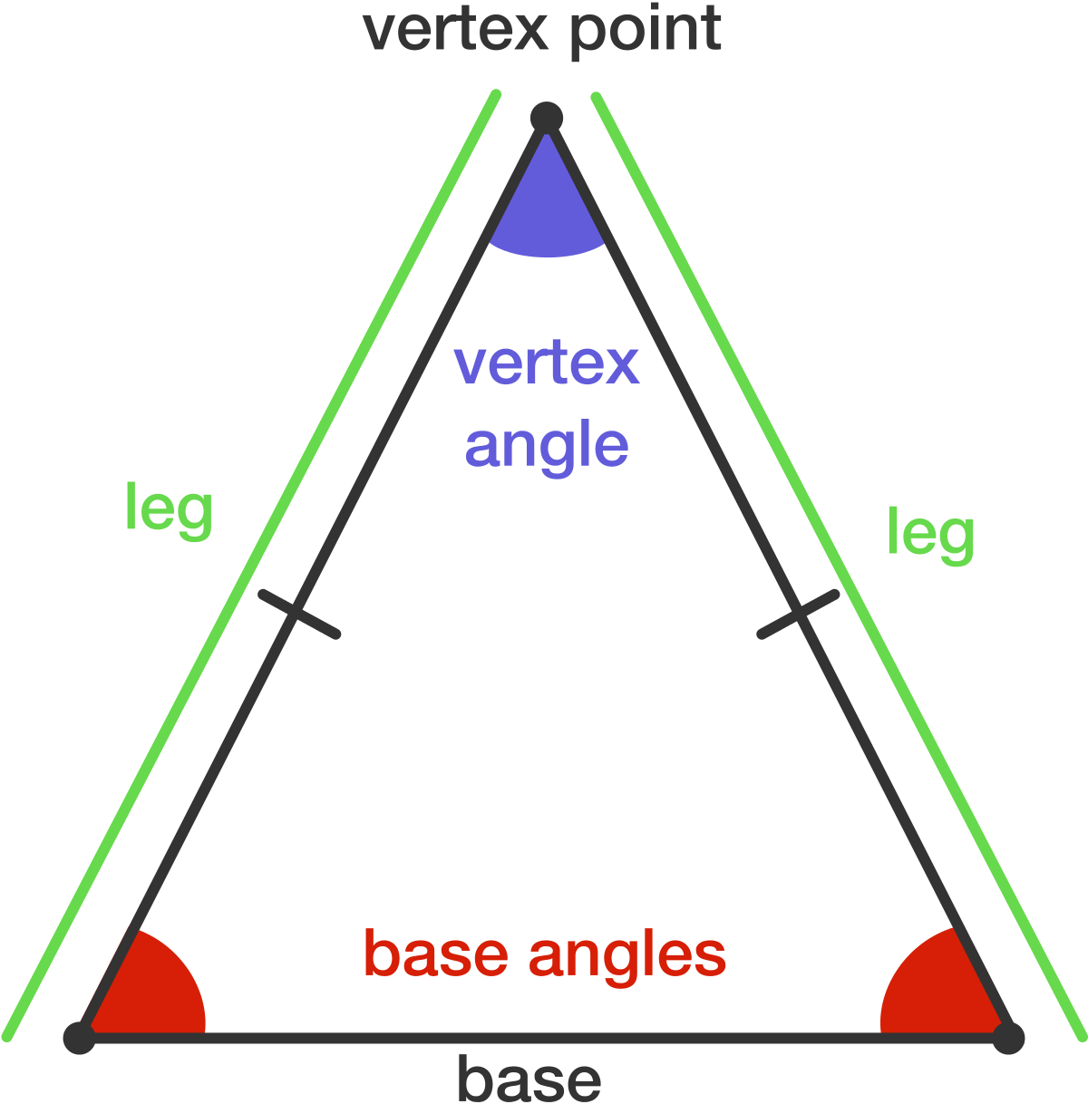 Right Angle Base : Properties of isosceles triangles brilliant math