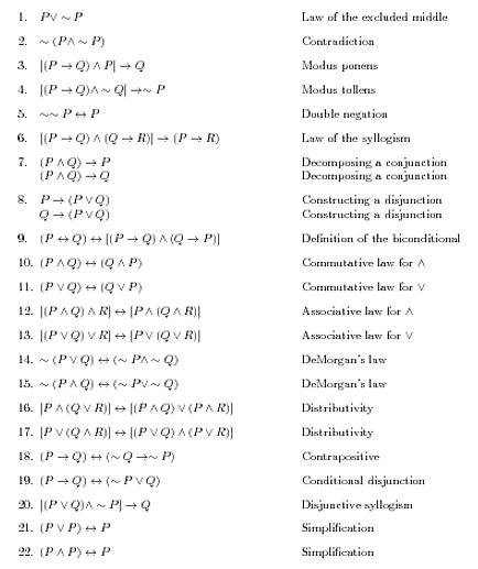 Propositional Logic Brilliant Math Science Wiki