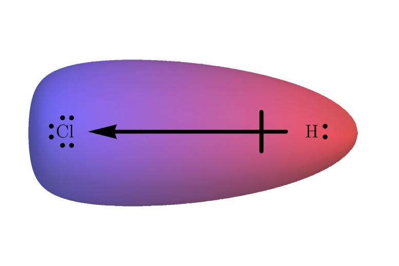covalent bond, HCl