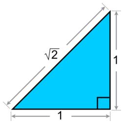 Square Root of 2 Diagram
