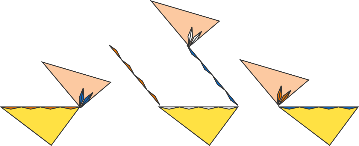 Example of how to move along a single edge