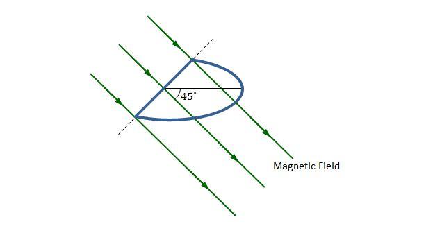 magnetic flux and faraday u0026 39 s law  quantitative  practice