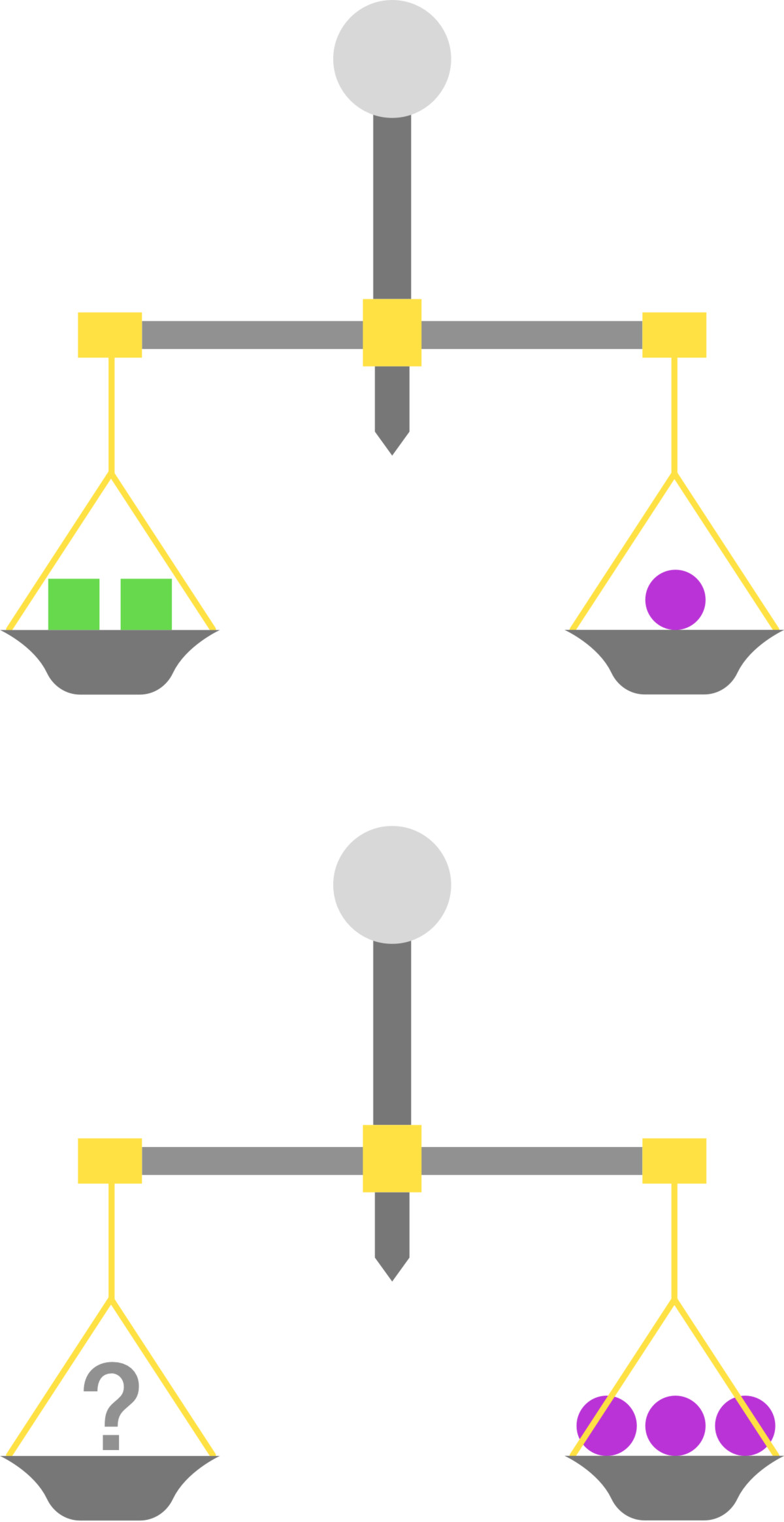 Balance Puzzles Brilliant Math Science Wiki Logic Diagram Shapes In Order To The Scale How Many Green Squares Would Need Be Added One End Of If Other Had 3 Purple Circles On It