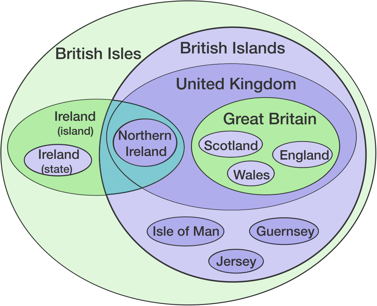 Syllogisms and sets practice problems online brilliant using the image we can figure out that wales is a part of the british islands but ireland is not what can we say about jersey pooptronica