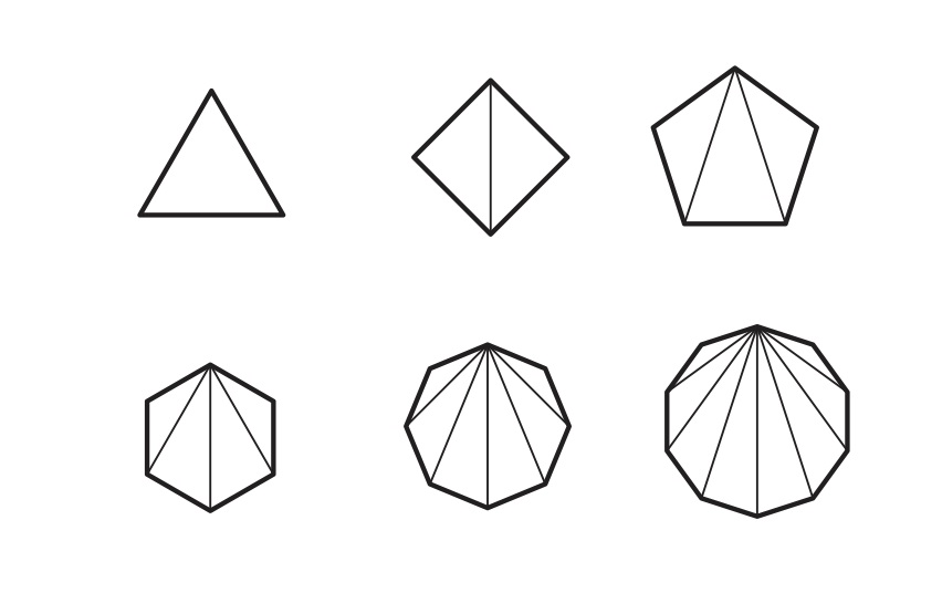 Triangles in Polygons