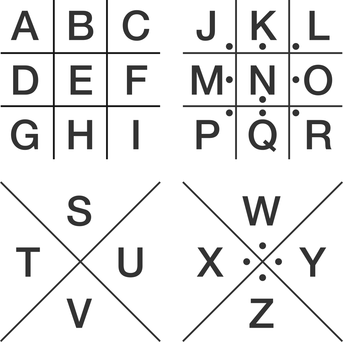 Secret messages practice problems online brilliant for example the message words encoded with the pigpen cipher is shown below biocorpaavc