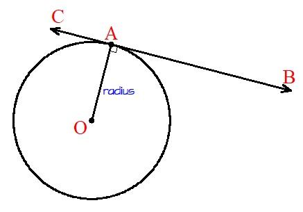 Circle Diagram Maths
