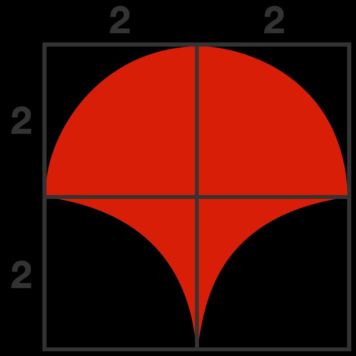 Joy Of Problem Solving: Geometric Shortcuts