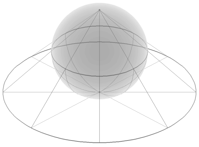 Stereographic projection of the \(2\)-sphere from its north pole onto the plane.