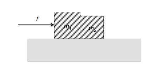 funny 2 by 2 block diagram wiring diagrams lose Fiji Block Diagram funny 2 by 2 block diagram trusted wiring diagram online funny network diagram free body diagrams