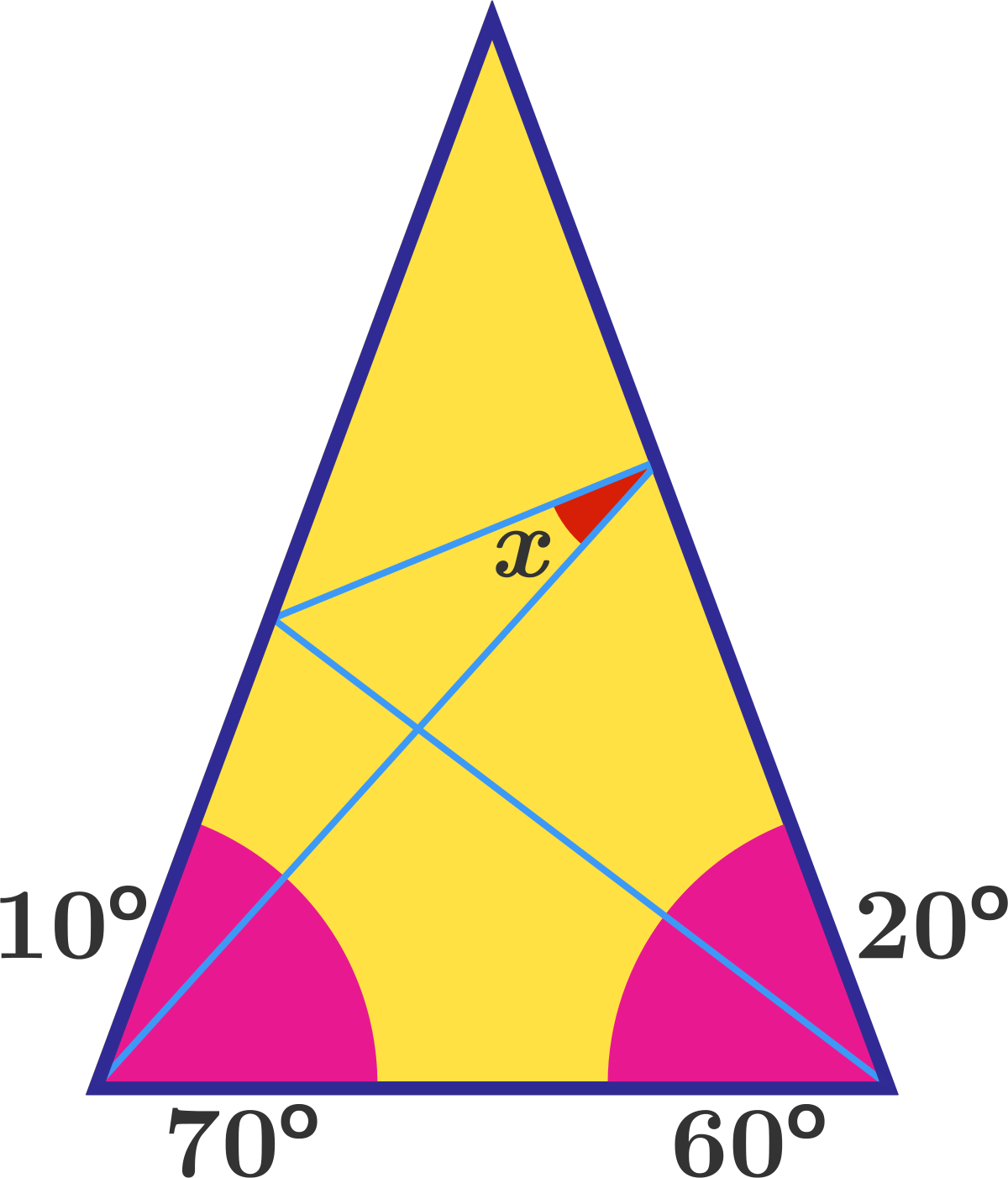 Geometry Problem on Basic Angle Chasing: \