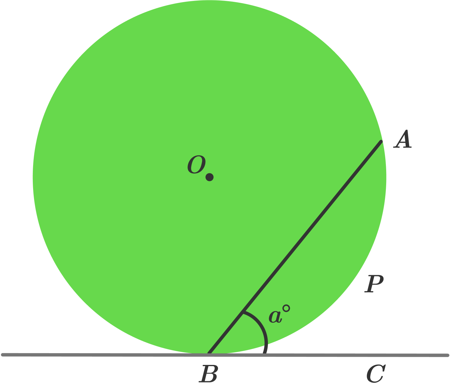 Alternate segment theorem brilliant math science wiki b0bbe6ebbdef3faa8954e47852f9ed557a9f74d7g hexwebz Choice Image