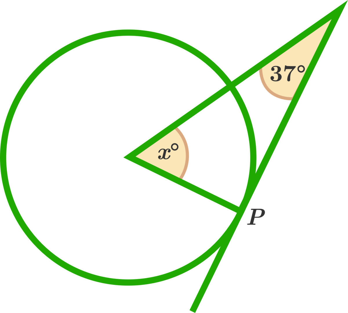 Tangent and secant lines warmup practice problems online brilliant if the line is tangent to the circle at point p and the vertex of the angle at x x is the center of the circle what is the value of x hexwebz Choice Image