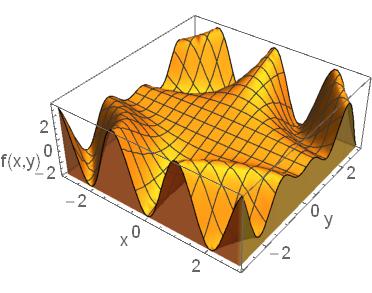 multiple integral brilliant math science wiki