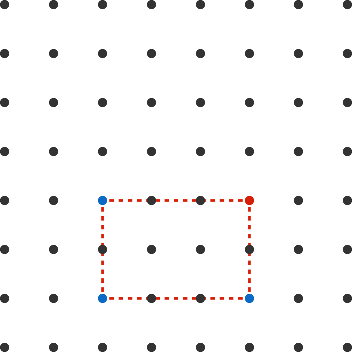 If the three blue points are selected, then the red point cannot be selected.