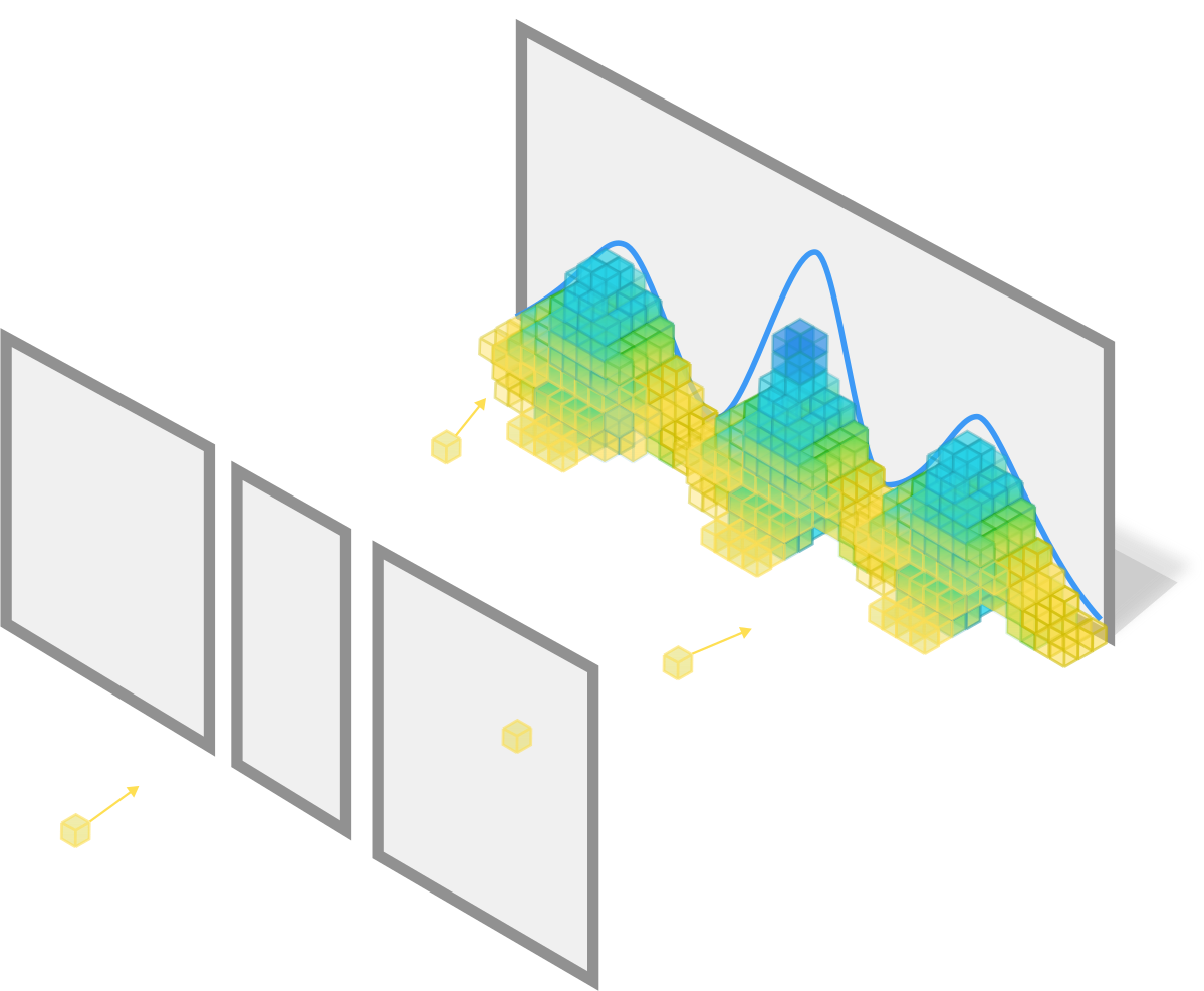 Individual photons passing through a double slit could be detected anywhere, but will cumulatively form a probability distribution.